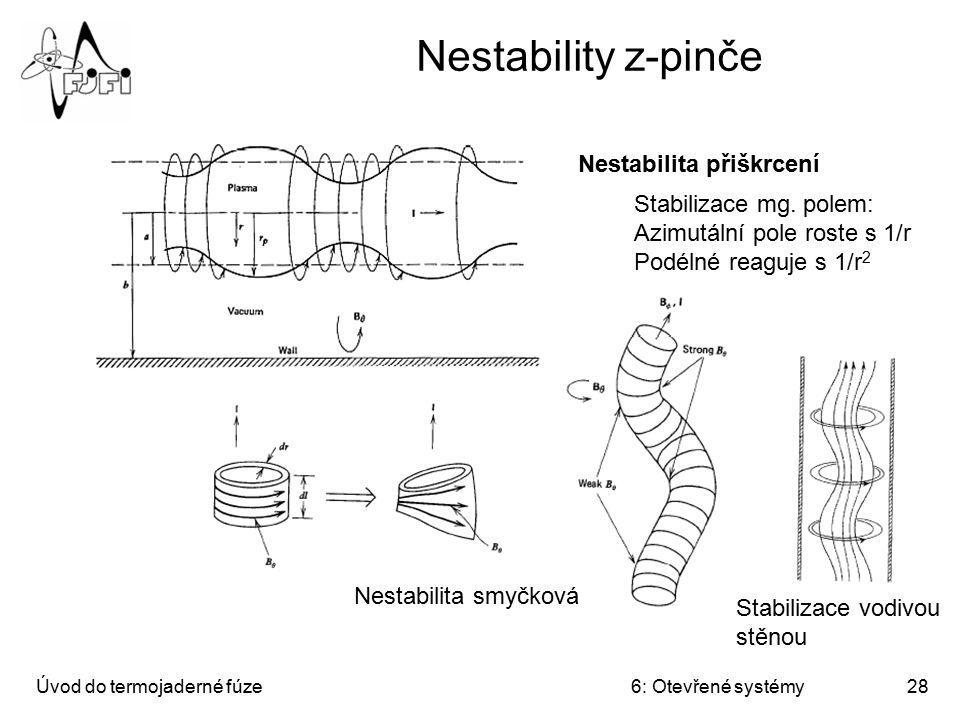 Nestability z-pinče Nestabilita přiškrcení Stabilizace mg. polem: