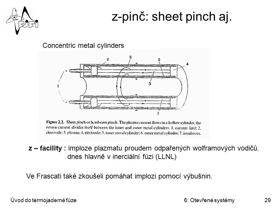 z-pinč: sheet pinch aj. Concentric metal cylinders