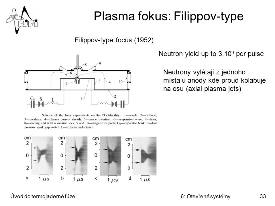 Plasma fokus: Filippov-type