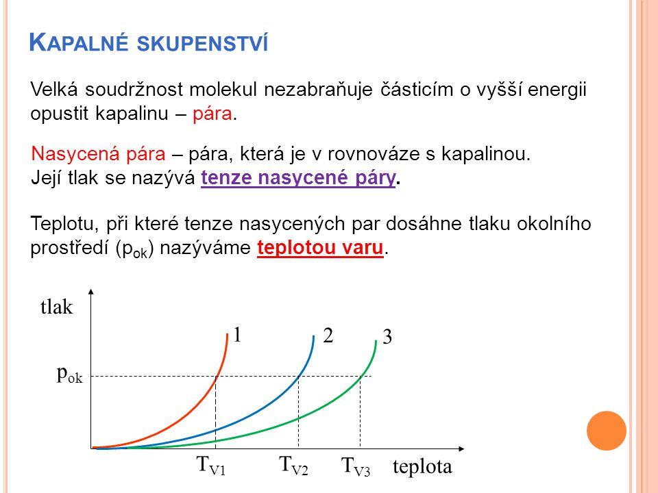 Kapalné skupenství tlak 1 2 3 pok TV1 TV2 TV3 teplota