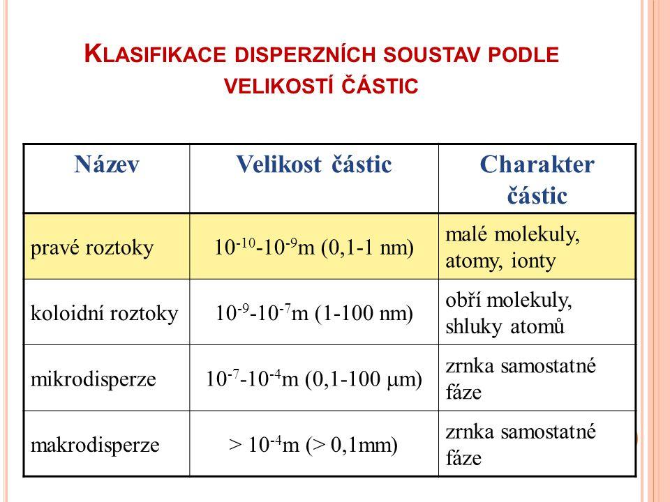 Klasifikace disperzních soustav podle velikostí částic
