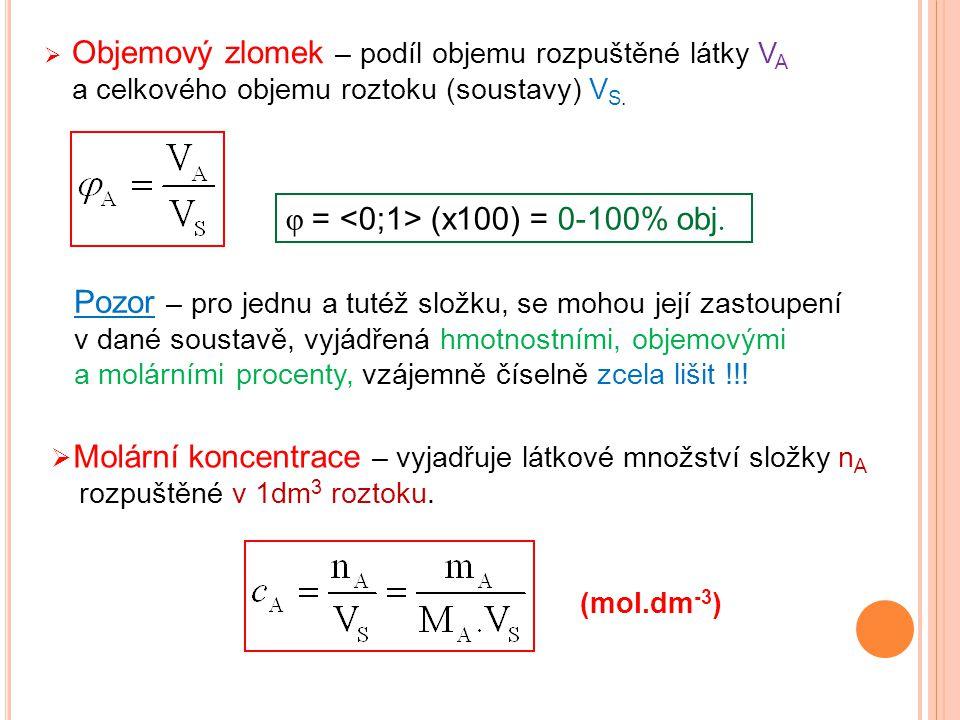 φ = <0;1> (x100) = 0-100% obj.