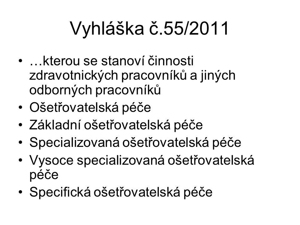 Vyhláška č.55/2011 …kterou se stanoví činnosti zdravotnických pracovníků a jiných odborných pracovníků.
