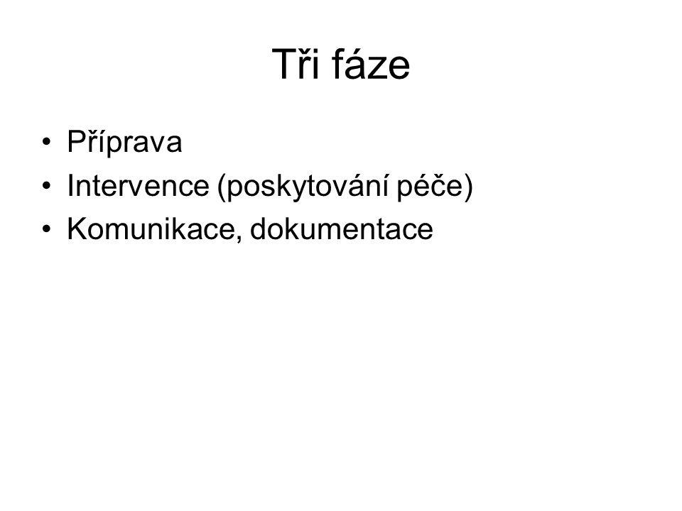 Tři fáze Příprava Intervence (poskytování péče)