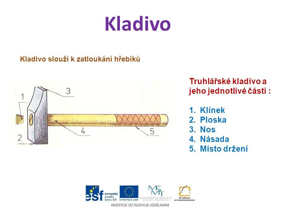 Kladivo Truhlářské kladivo a jeho jednotlivé části : Klínek Ploska Nos