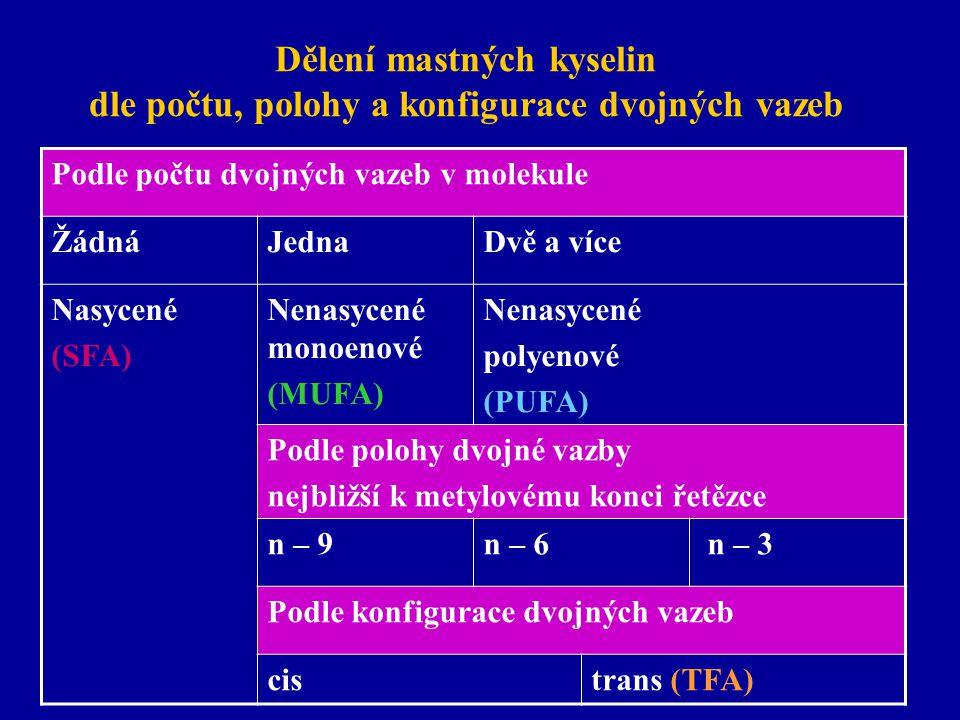 Dělení mastných kyselin dle počtu, polohy a konfigurace dvojných vazeb