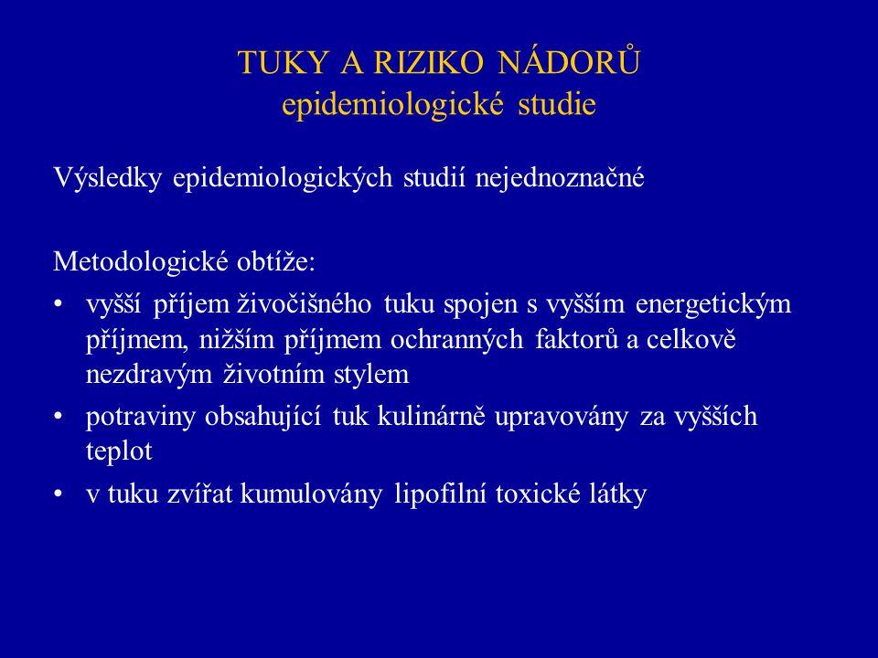 TUKY A RIZIKO NÁDORŮ epidemiologické studie