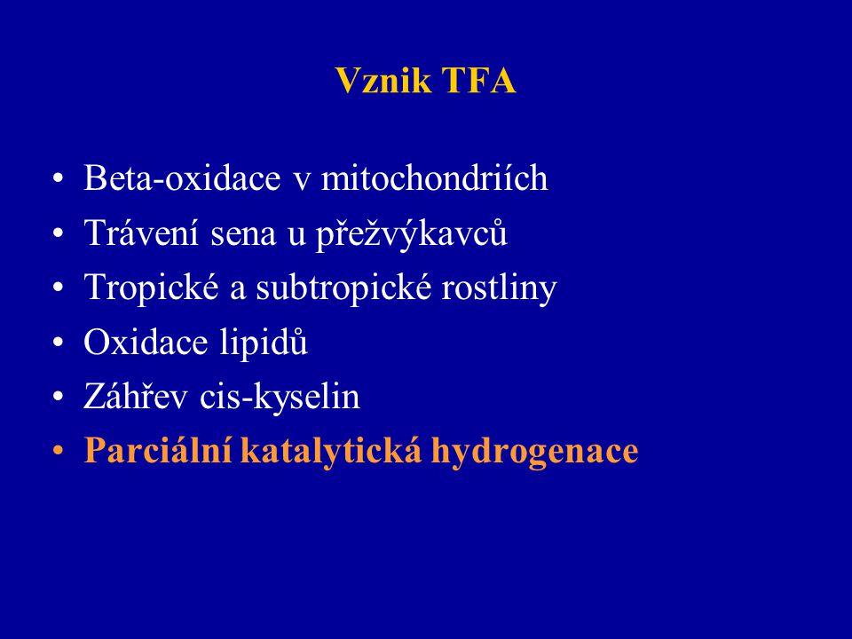 Vznik TFA Beta-oxidace v mitochondriích. Trávení sena u přežvýkavců. Tropické a subtropické rostliny.