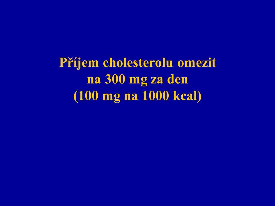 Příjem cholesterolu omezit na 300 mg za den (100 mg na 1000 kcal)