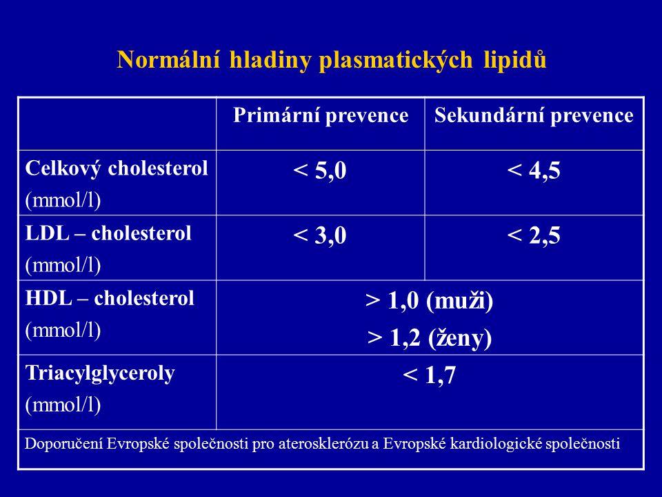 Normální hladiny plasmatických lipidů