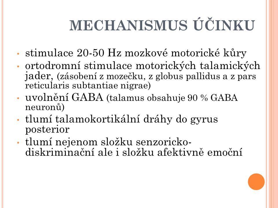 MECHANISMUS ÚČINKU stimulace 20-50 Hz mozkové motorické kůry.
