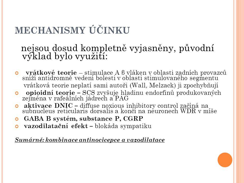 MECHANISMY ÚČINKU nejsou dosud kompletně vyjasněny, původní výklad bylo využití: