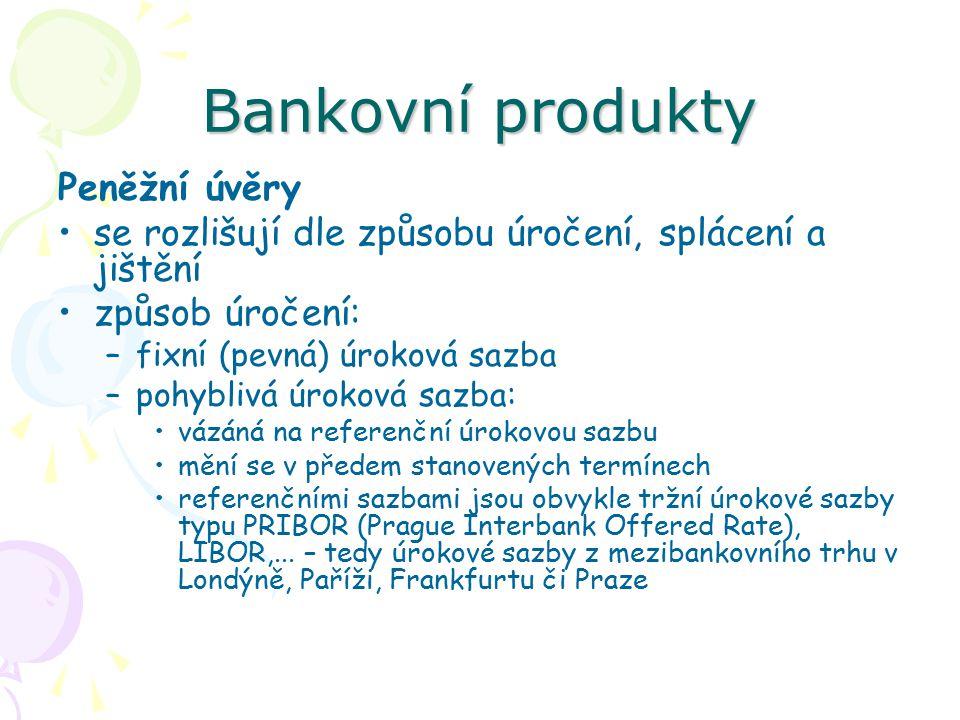 Bankovní produkty Peněžní úvěry