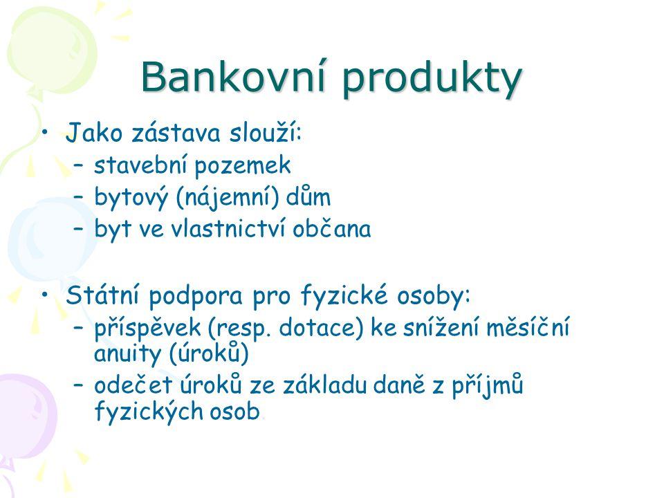 Bankovní produkty Jako zástava slouží: