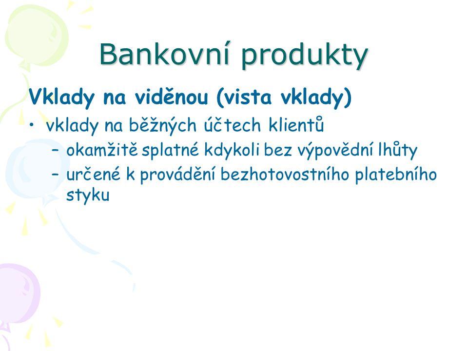 Bankovní produkty Vklady na viděnou (vista vklady)