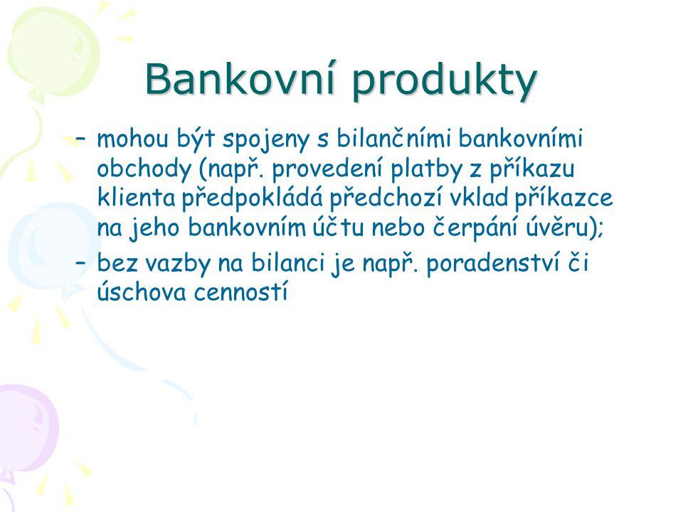 Bankovní produkty
