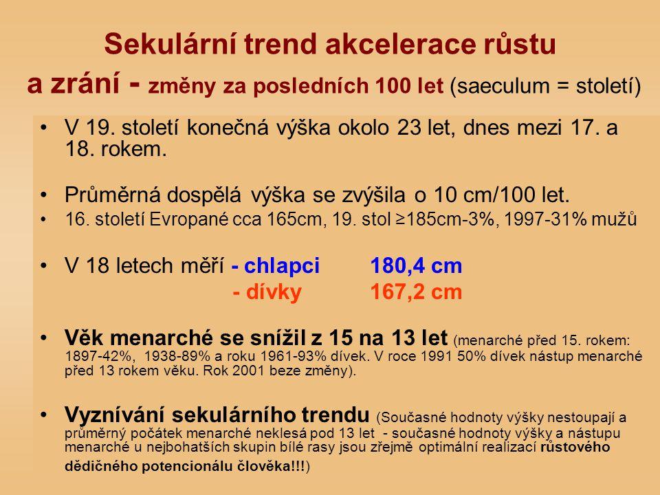 Sekulární trend akcelerace růstu a zrání - změny za posledních 100 let (saeculum = století)