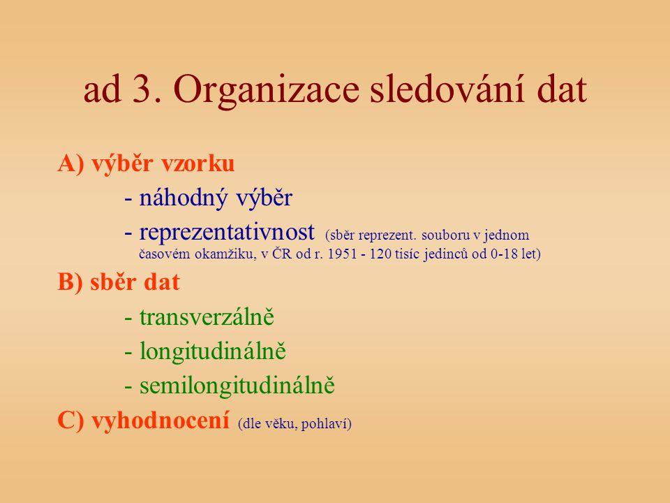 ad 3. Organizace sledování dat