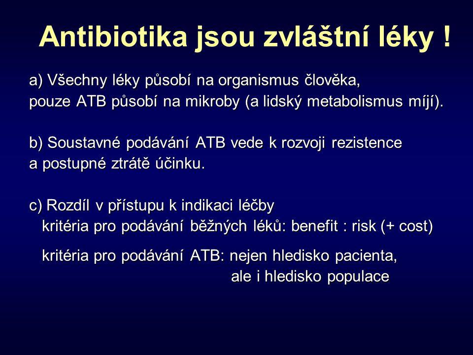 Antibiotika jsou zvláštní léky !