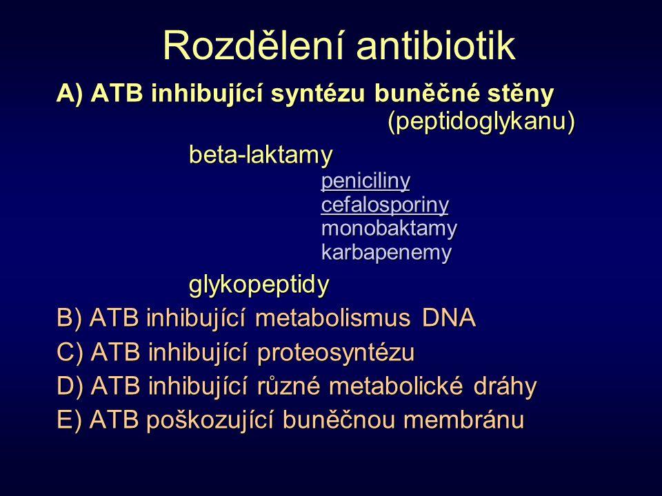 Rozdělení antibiotik A) ATB inhibující syntézu buněčné stěny (peptidoglykanu) beta-laktamy. peniciliny.
