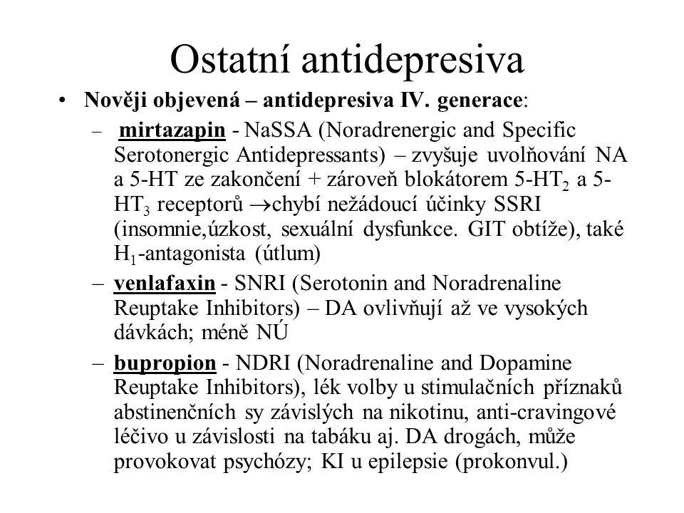 Ostatní antidepresiva