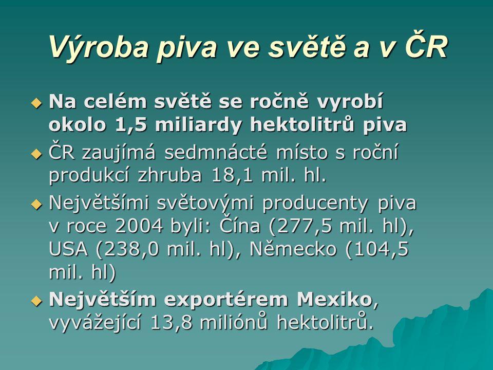 Výroba piva ve světě a v ČR