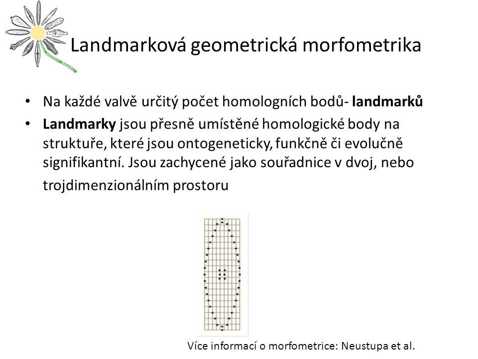 Landmarková geometrická morfometrika