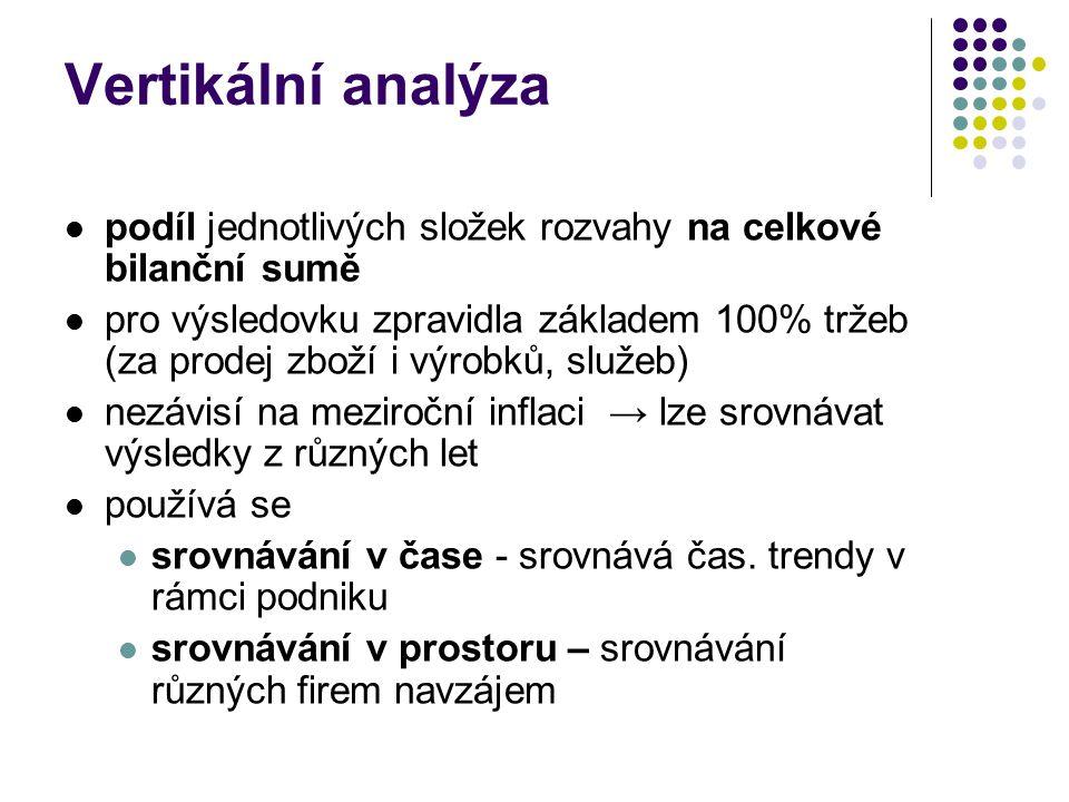Vertikální analýza podíl jednotlivých složek rozvahy na celkové bilanční sumě.