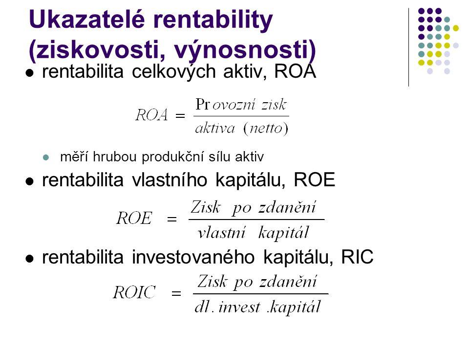 Ukazatelé rentability (ziskovosti, výnosnosti)