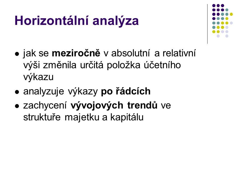 Horizontální analýza jak se meziročně v absolutní a relativní výši změnila určitá položka účetního výkazu.