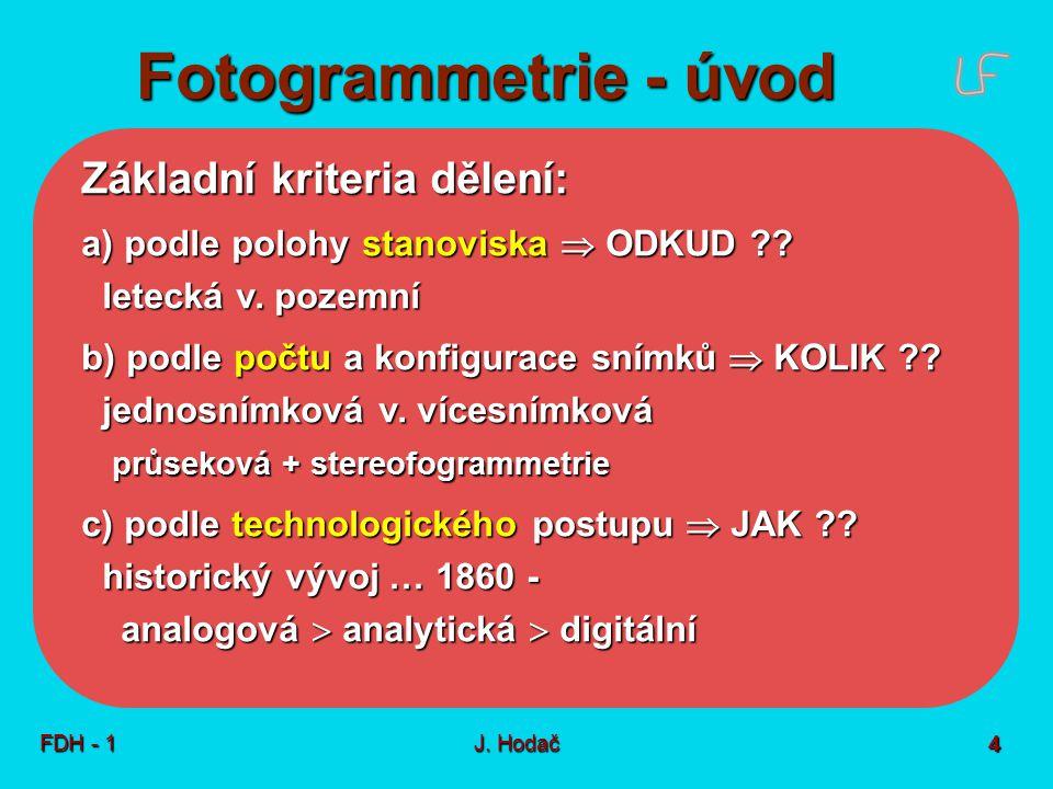Fotogrammetrie - úvod Snímek Pořizování snímků