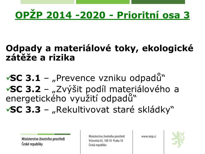 """OPŽP 2014 -2020 - Prioritní osa 3 Odpady a materiálové toky, ekologické zátěže a rizika. SC 3.1 – """"Prevence vzniku odpadů"""