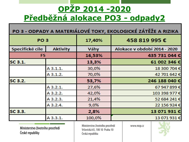 OPŽP 2014 -2020 Předběžná alokace PO3 - odpady2