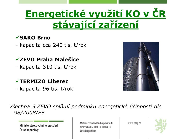 Energetické využití KO v ČR stávající zařízení