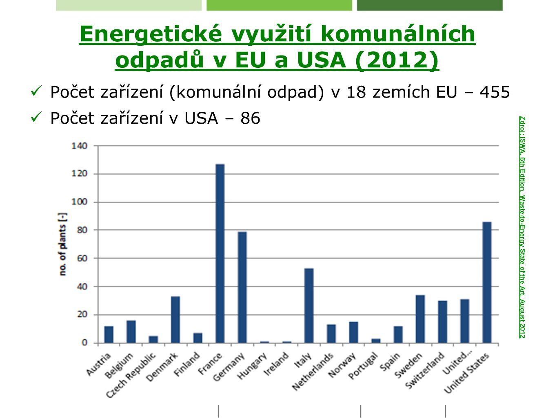 Energetické využití komunálních odpadů v EU a USA (2012)