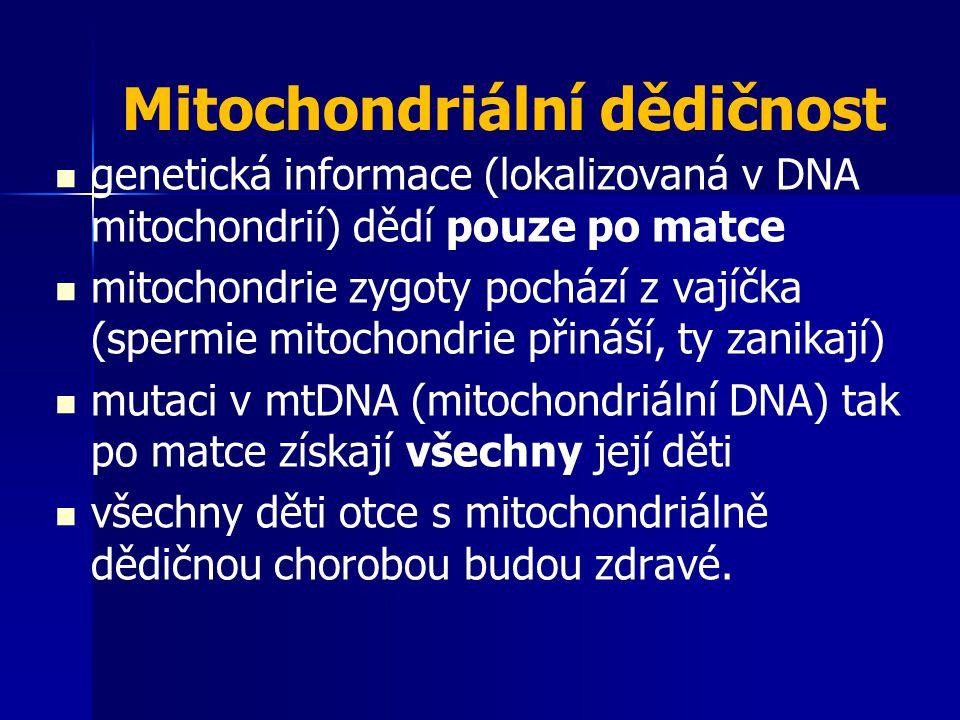 Mitochondriální dědičnost
