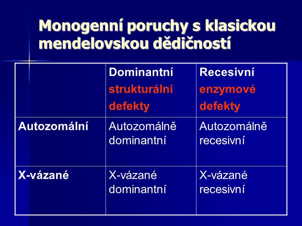 Monogenní poruchy s klasickou mendelovskou dědičností