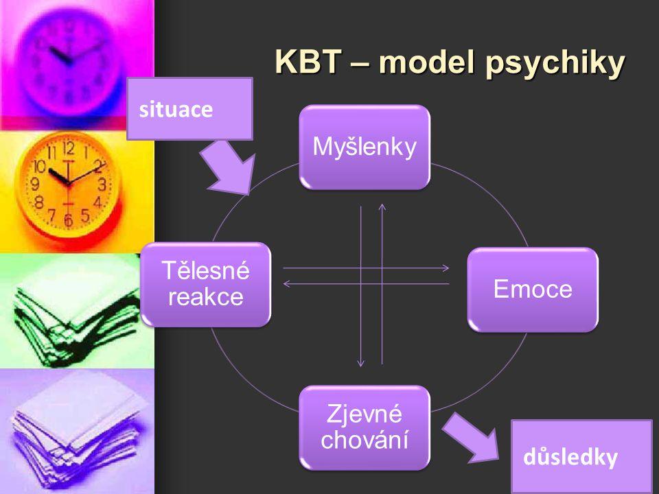 KBT – model psychiky situace důsledky 32 Myšlenky Emoce Zjevné chování
