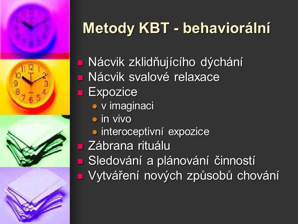 Metody KBT - behaviorální