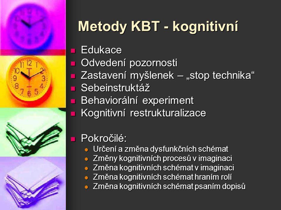 Metody KBT - kognitivní