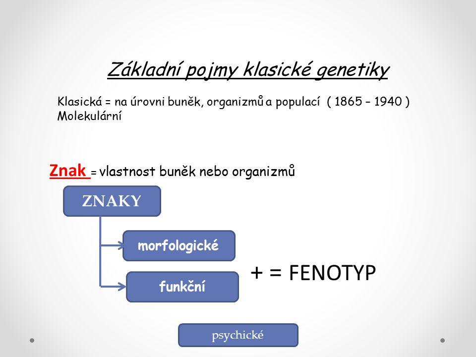 Základní pojmy klasické genetiky