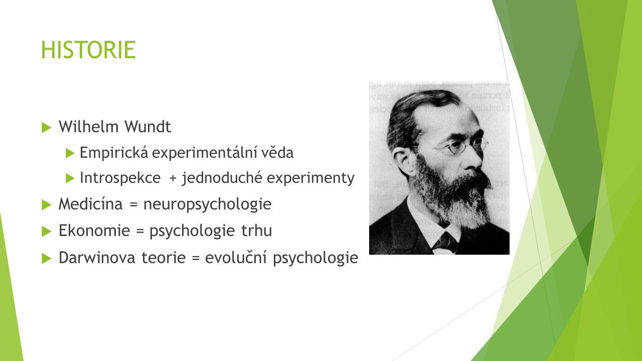 HISTORIE Wilhelm Wundt Medicína = neuropsychologie