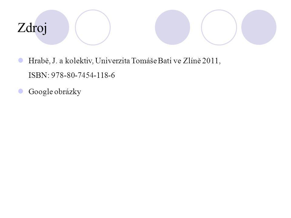 Zdroj Hrabě, J. a kolektiv, Univerzita Tomáše Bati ve Zlíně 2011, ISBN: 978-80-7454-118-6.