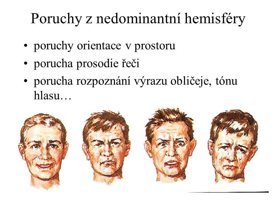 Poruchy z nedominantní hemisféry