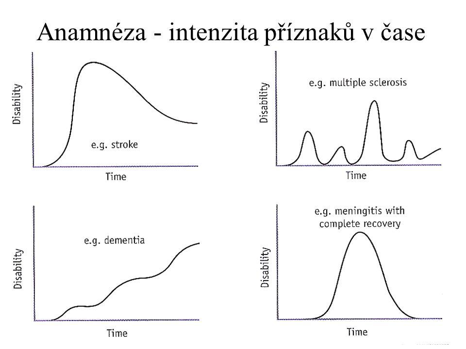 Anamnéza - intenzita příznaků v čase