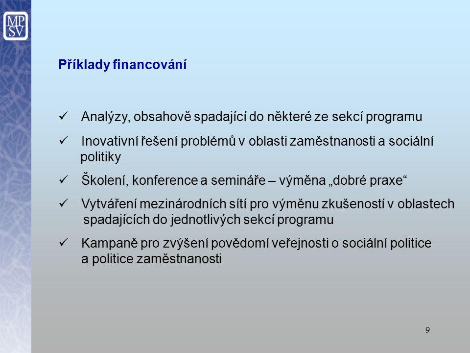 Příklady financování Analýzy, obsahově spadající do některé ze sekcí programu. Inovativní řešení problémů v oblasti zaměstnanosti a sociální.