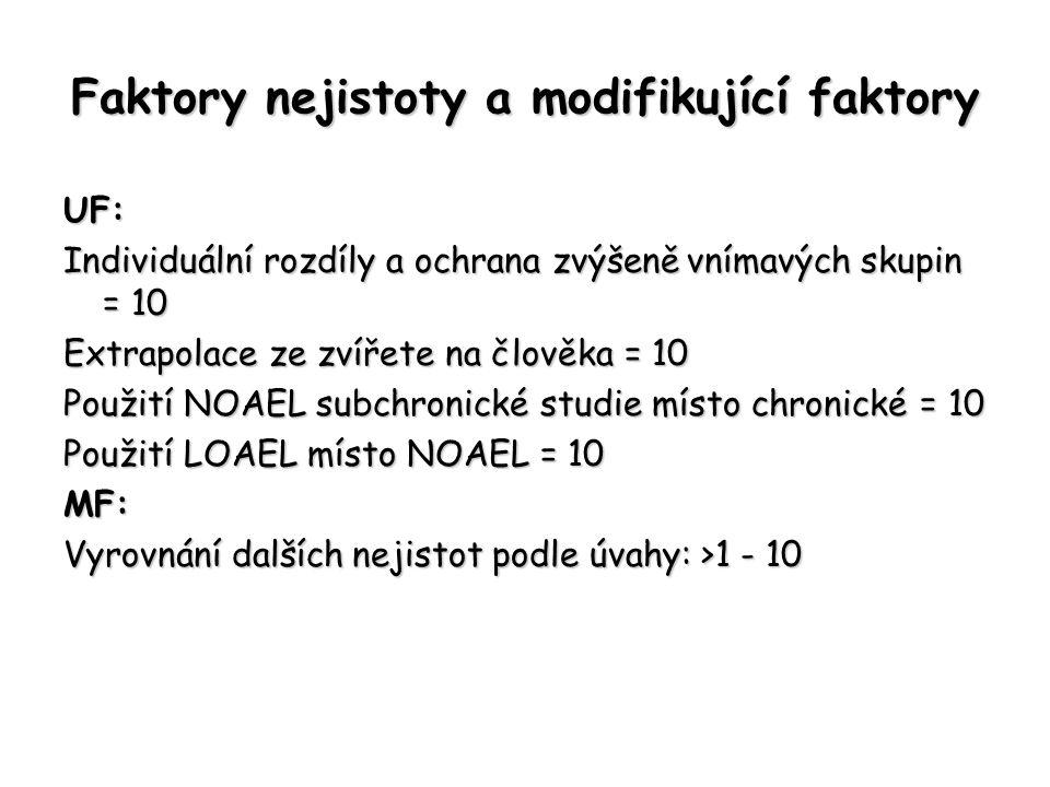 Faktory nejistoty a modifikující faktory