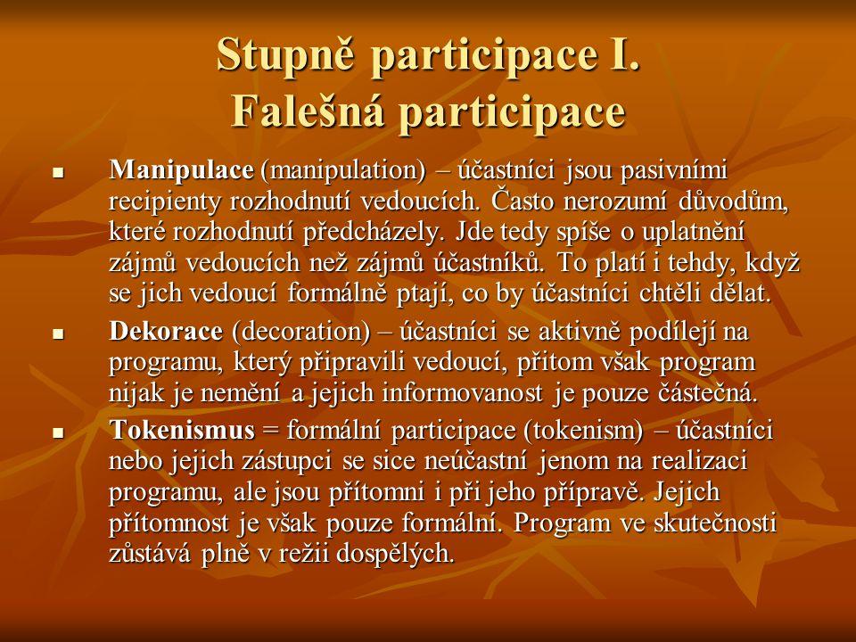 Stupně participace I. Falešná participace