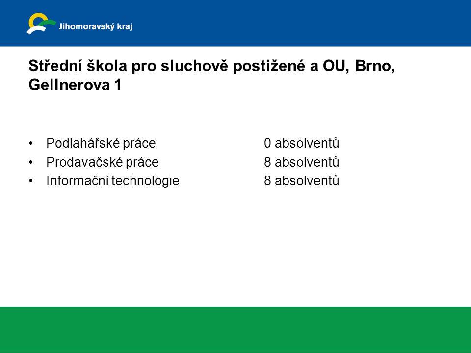 Střední škola pro sluchově postižené a OU, Brno, Gellnerova 1