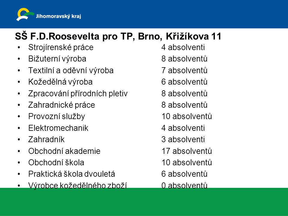 SŠ F.D.Roosevelta pro TP, Brno, Křižíkova 11